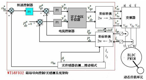 高低压切换型驱动电路